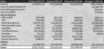 Budget-360x170