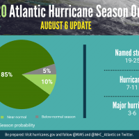 GRAPHIC-UPDATE-2020-Hurricane-Outlook-piechart-080320-3840x2388_0