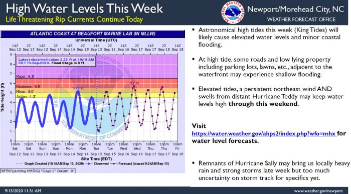 Coastal Flood Advisory Continues As Flooding Remains A Concern For The Rest Of The Week Island Free Press King 5 weather, seattle, wa. coastal flood advisory continues as