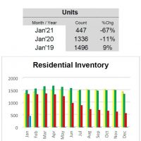 Jan-21-Residential-Inventory-768x948