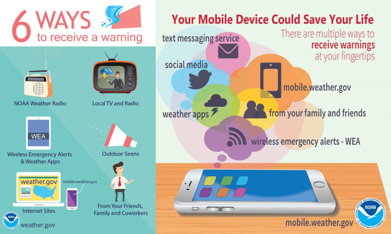 Multiple Ways to Receive Warnings